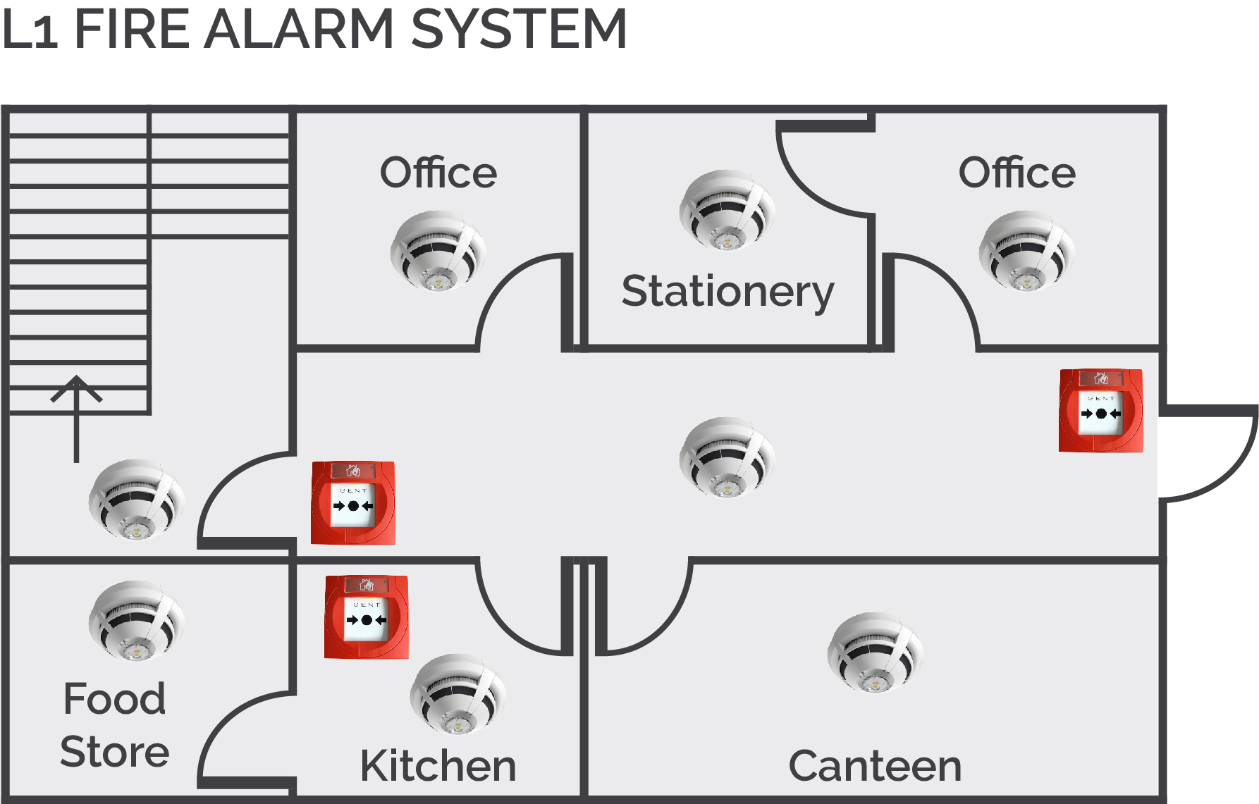 Schematic Diagrams Flame Detector Gas Detector And Smoke Detector Are